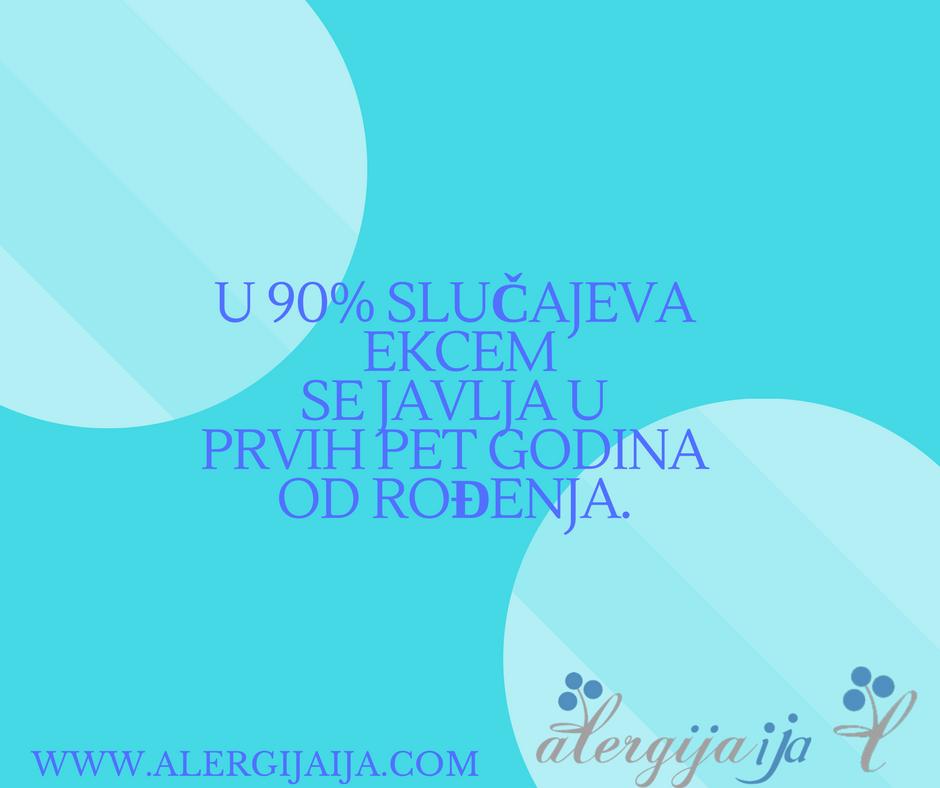 alergija na koži
