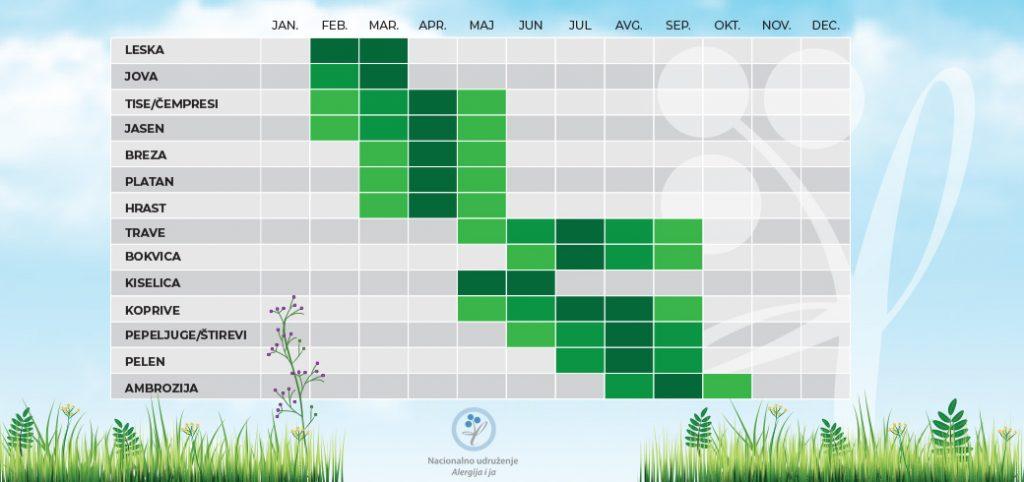 kalendar polena