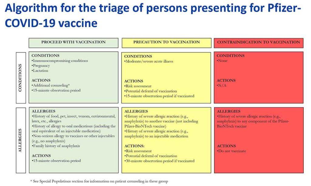pfizer vakcina protiv covid19