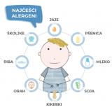 8 nutritivnih alergena